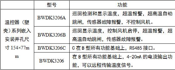 后盖板示意图如下:  12:超温报警触点输出,34:超温跳闸触点输出,56:220V输入,7:接地,8:外接零线,10.12:可并接3-6台单相有源风机 传感器接线图:  注:单位:mm; 如未声明,本公司则提供标准长度为3m的该相序传感器 2.报警接线端(1、2)超温报警时,这两个端口接通,输出一个开关信号给远方控制柜。 3.跳闸接线端(3、4):超高温跳闸时,这两个端口接通,输出一个开关信号控制自动跳闸。 4.电源接线端(5、6):外接交流220V电源,作为温控仪工作电源。 5.传感器插座:连