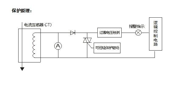 电流互感器二次过电压保护器接线原理图