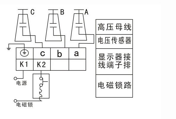 接线示意图 dxn-q型 外形尺寸:120×80(mm)